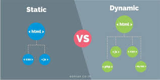 Image result for static pages vs dynamic pages